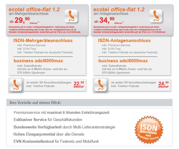 Ecotel_Festnetz_PDF_Seite1